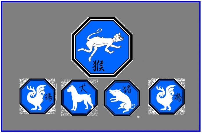 signo zodiaco animal horoscopo chino