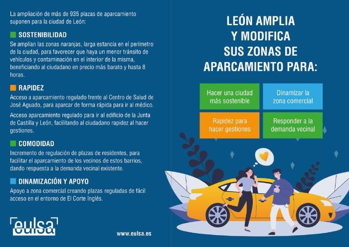 nuevas zonas de la ORA en León