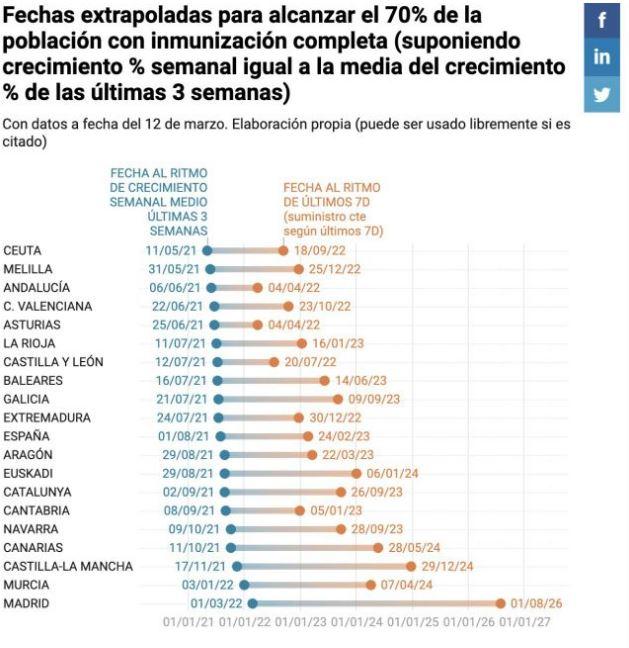 vacunacion_estimacion