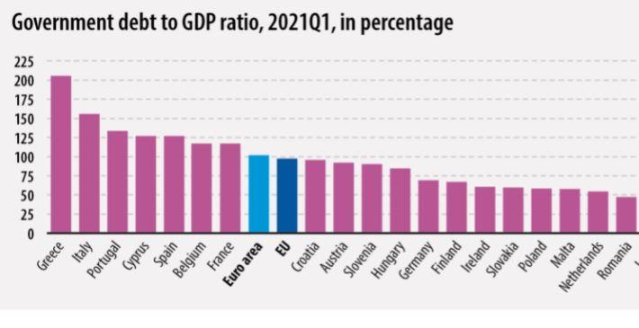 espana deuda publica ue-Digital de León