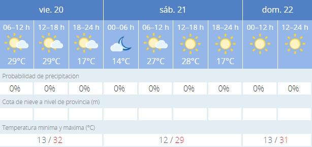 ola de calor leon fin semana